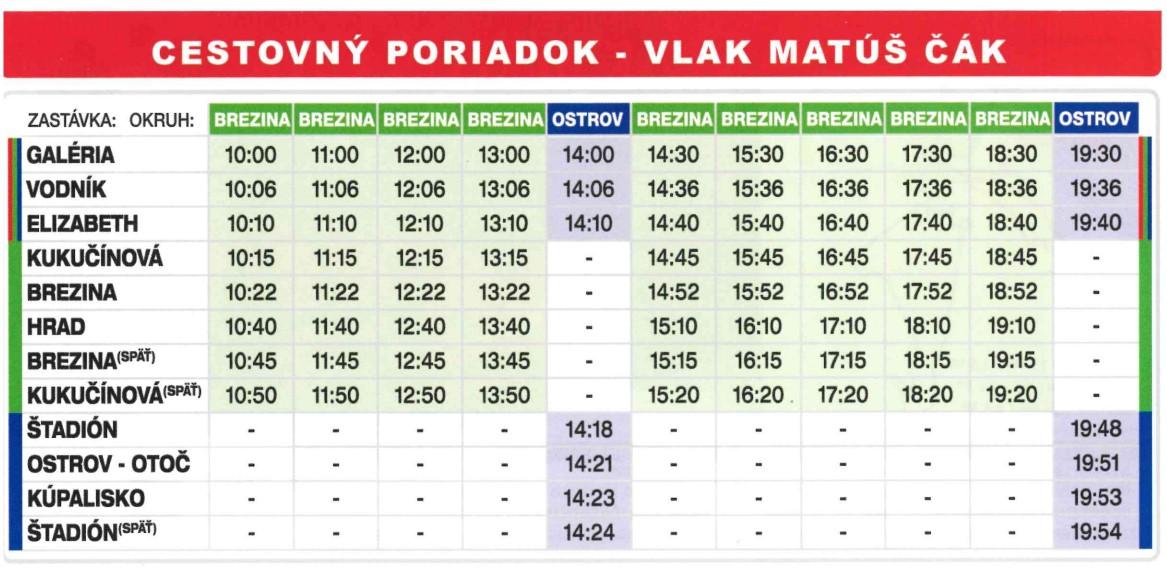 Vlacik Matus Cak_cestovny poriadok